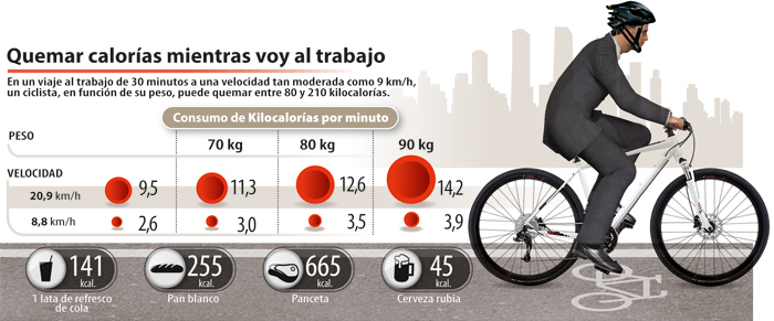 info-bici